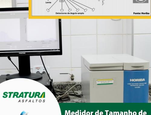 Medidor de Tamaño de Partículas Horiba LA-300
